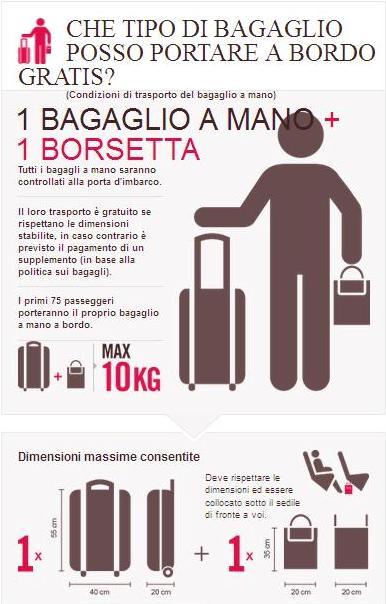 anche volotea apre al secondo bagaglio a manoalso volotea