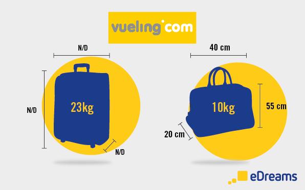peso e misure del bagaglio a mano per i voli low cost weight and measure cabin baggage in fly. Black Bedroom Furniture Sets. Home Design Ideas