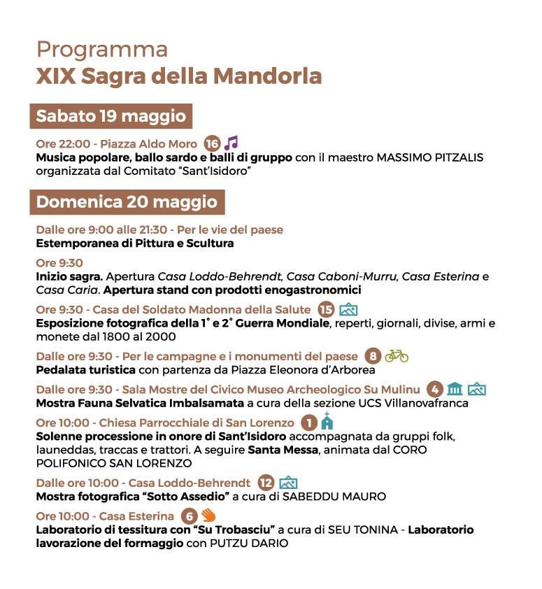 MANDORLA2