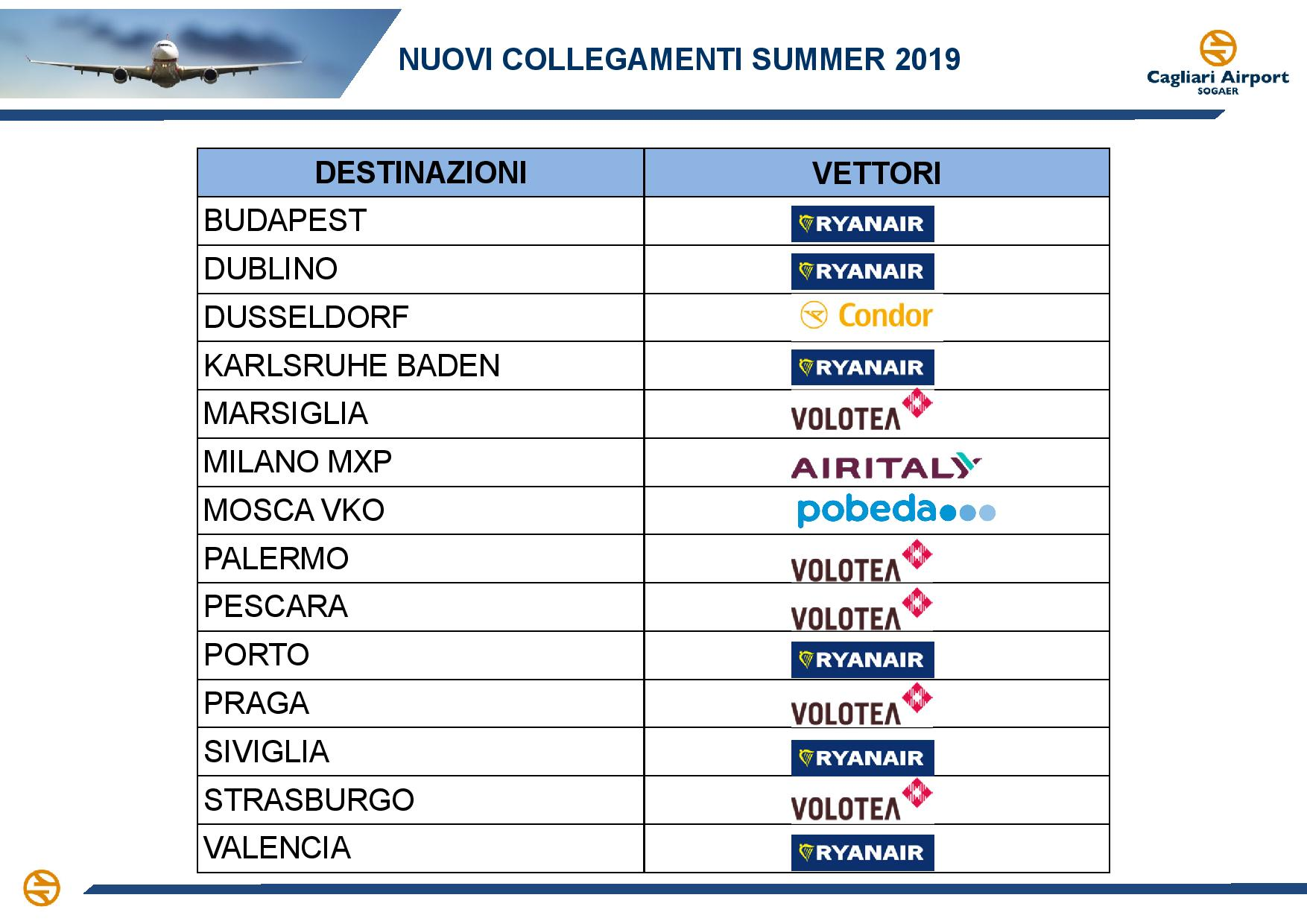 Presentazione SUMMER 2019-page-004