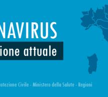 CORONAVIRUS, LA SITUAZIONE ATTUALE IN ITALIA
