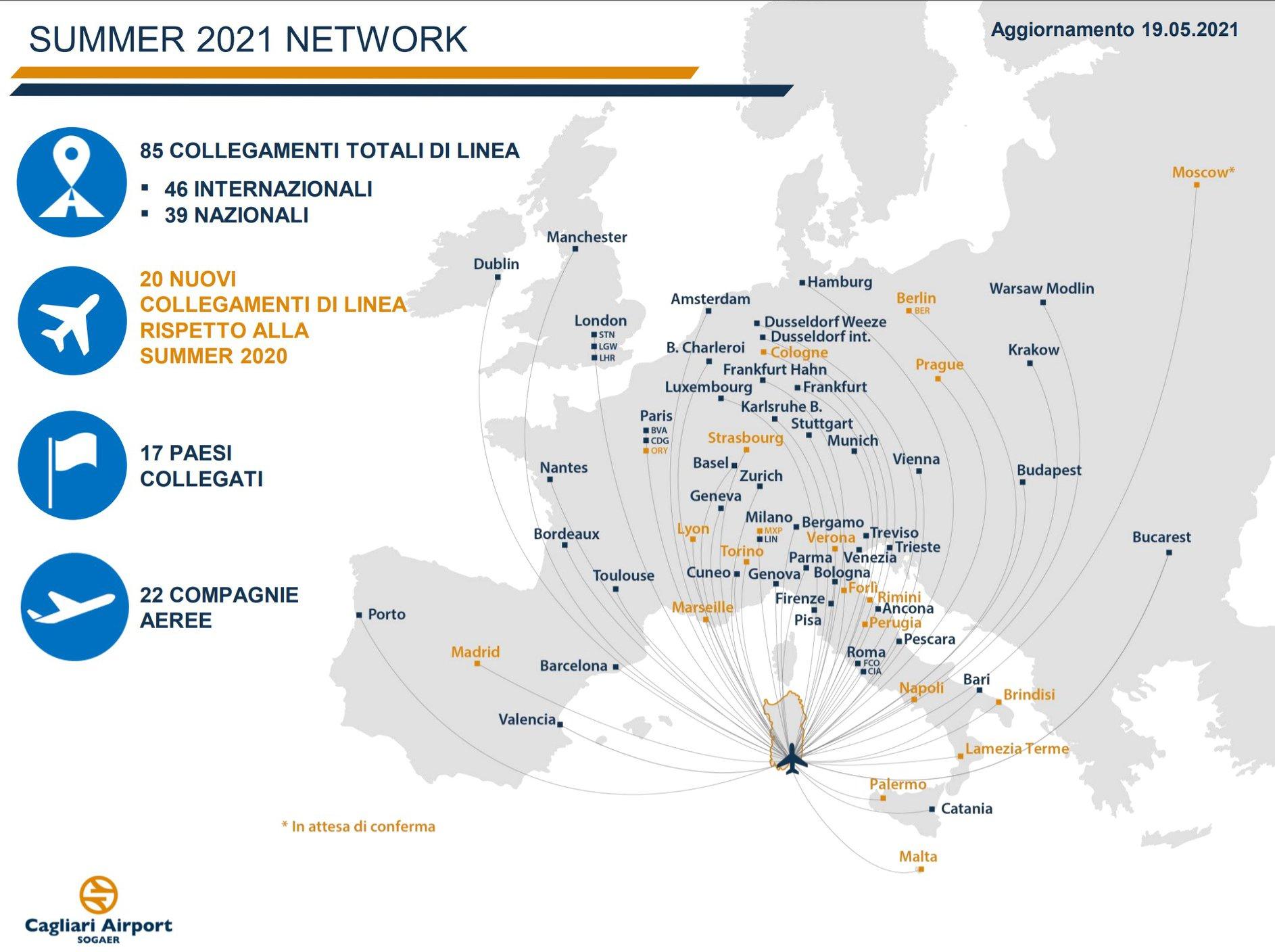 NETWORK CAGLIARI 2021
